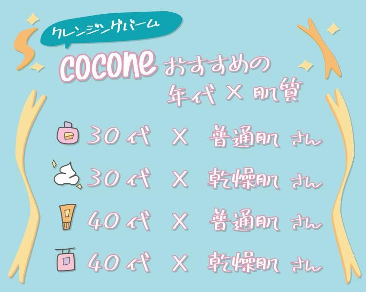 cocone-口コミ年代肌質別のおすすめ一覧