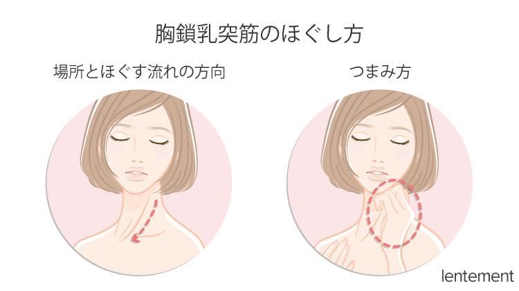 胸鎖乳突筋のほぐし方