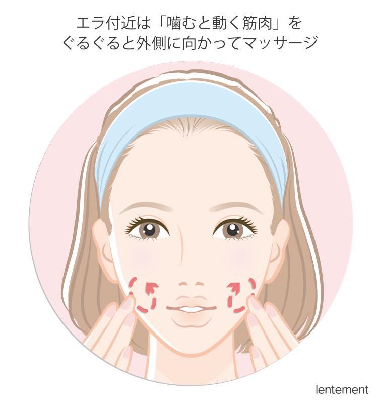 エラの顔痩せマッサージ方法